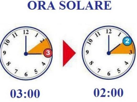 L'ora solare: le lancette verranno portate indietro